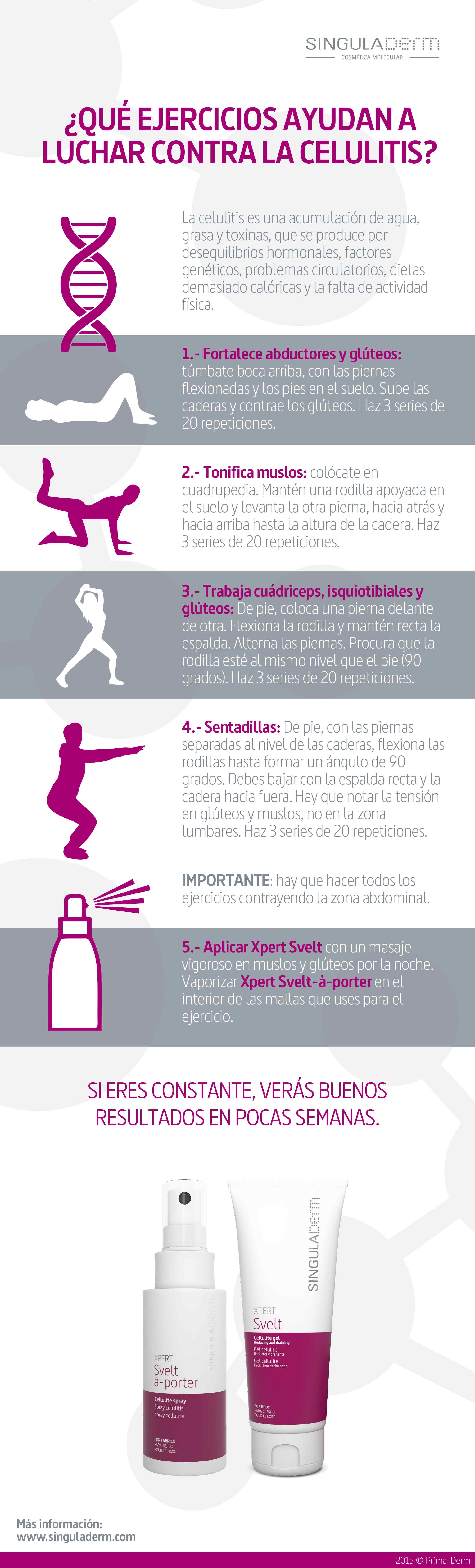 ejercicio_vrs_celulitis_singuladerm